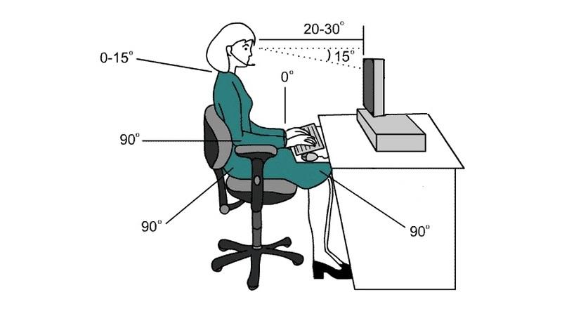 praca przed komputerem a kurs bhp